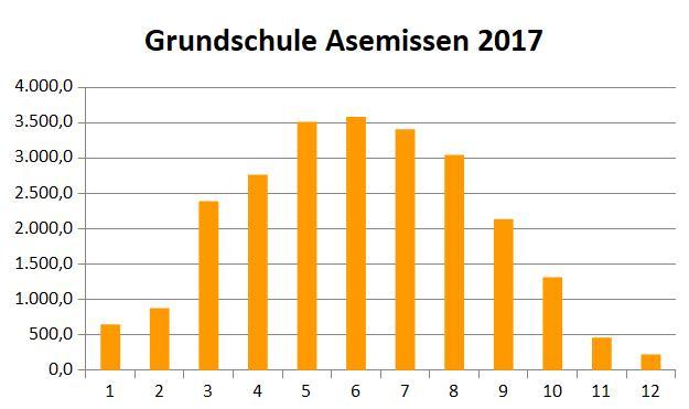 grundschule-2017