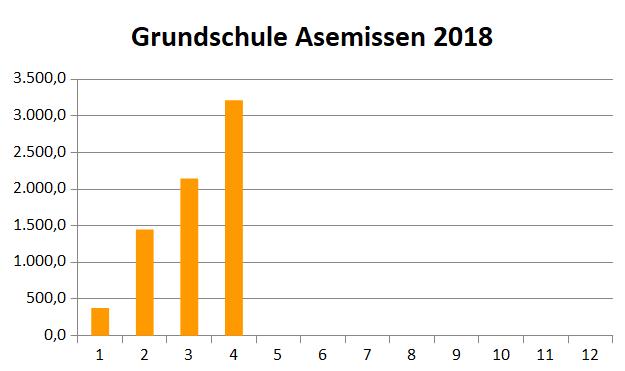 grundschule-2018